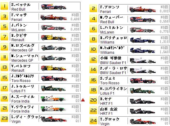 グランプリの世界 F-1: このあり...